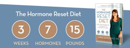 Banner-Hormone-Reset-Diet